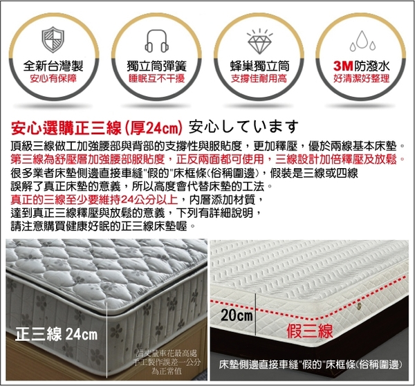 床墊 獨立筒 睡芝寶-正三線-竹碳紗-抗菌防潑水蜂巢獨立筒床墊(厚24cm)雙人5尺原價7999-破盤價6500