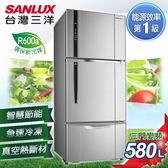 SANLUX台灣三洋 冰箱 580L三門直流變頻冰箱(銀色系) SR-C580CV1