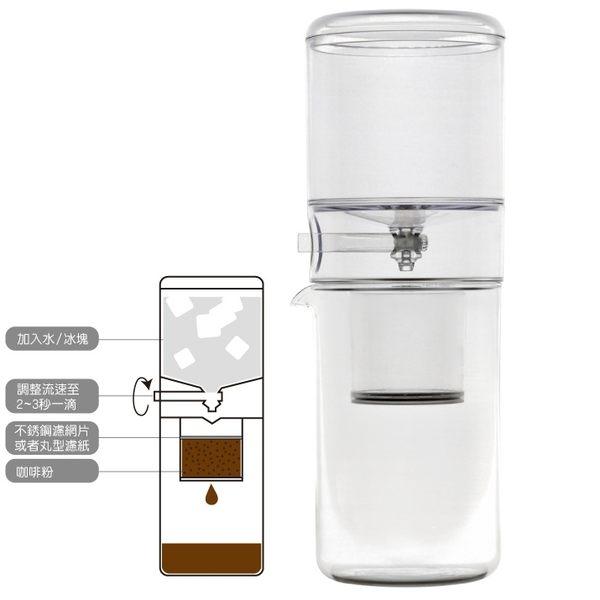Driver設計師冰滴咖啡壺組600ml