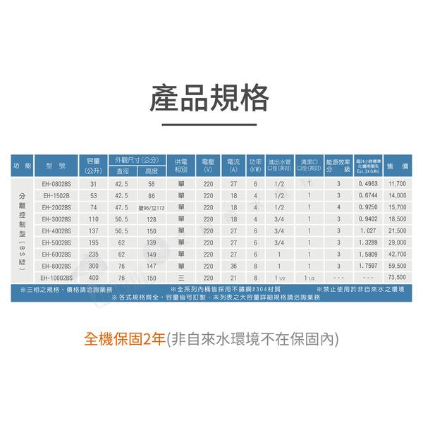 《鴻茂HMK》新節能電熱水器(立地/壁掛式 分離控制型 BS系列)EH-2002BS 20加侖-全機保固2年 原廠公司貨