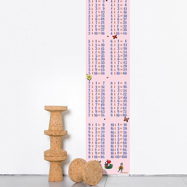 【進口牆紙】Domestic【訂貨單位46.5cm×2.5m】九九乘法圖 數字 法國 Multiplications Filles Nathalie Lete OS032