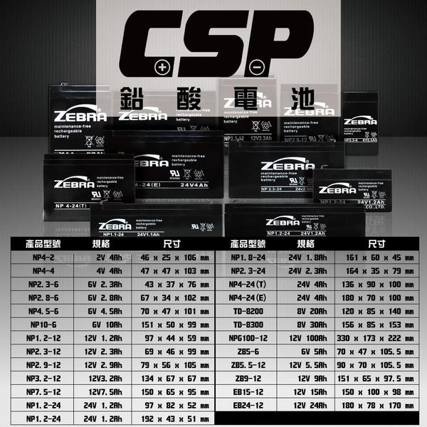 【CSP進煌】NP1.2-12 鉛酸電池12V1.2AH/電動車/發電機/汽車/維修實驗/無線電機/露營/模型/UPS