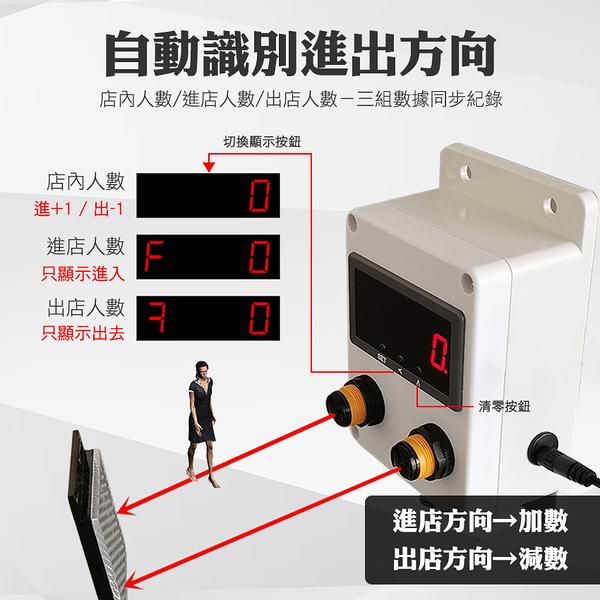 客流數據 進場人數 出場人數 人數控管 容納人數 人數分析統計 店鋪管理 自動感測 微解封2級SCT15