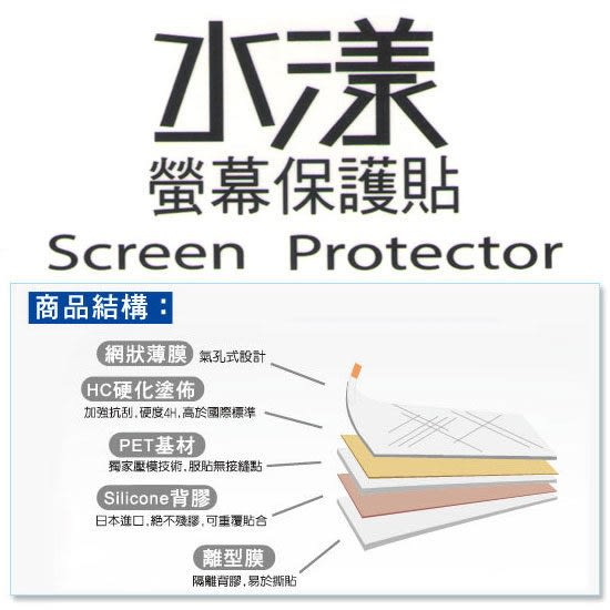 Microsoft 微軟 Surface Pro 4 / Pro 5 12.3吋 螢幕保護貼/靜電吸附/光學級素材/具修復功能的靜電貼