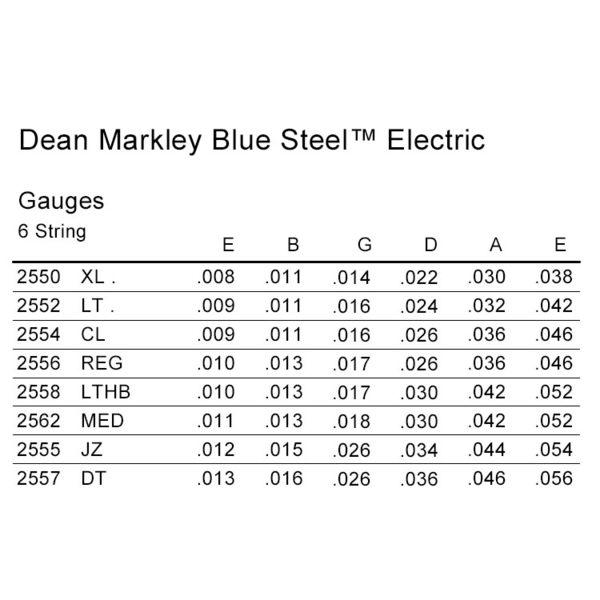 小叮噹的店-Dean Markley 2562 低溫冷凍電吉他弦 0.11-0.52 Medium