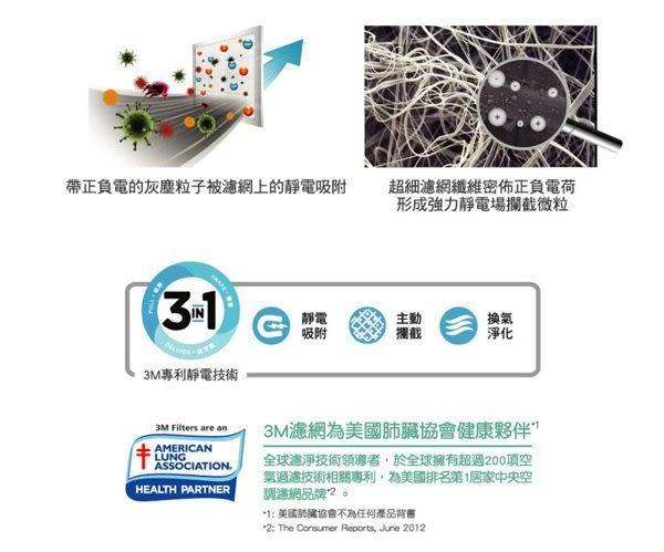 【3M】淨呼吸車用/個人隨身型空氣清淨機 FA-C20PT(琥珀金) 7100115095