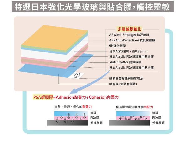 【STC】9H鋼化玻璃保護貼 For DJI Osmo Action