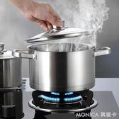 湯鍋 不銹鋼湯鍋24cm加厚復底大湯鍋燉鍋火鍋電磁爐通用鍋具 莫妮卡小屋 IGO