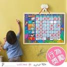 兒童養成好習慣獎勵板 紀錄表