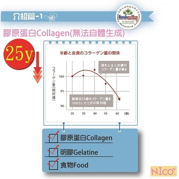 【美陸生技】100%日本NICO魚鱗膠原蛋白【60包/盒(禮盒),2盒下標處】AWBIO
