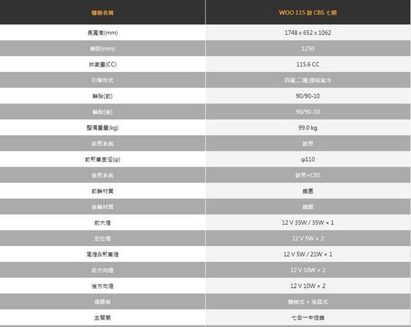SYM 三陽機車 Woo 100 六期/鼓煞 2021全新車