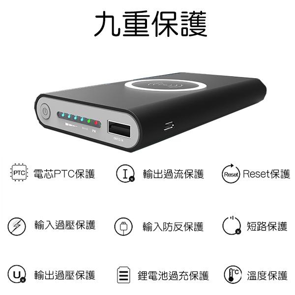 【coni shop】BLADE無線行動電源 20000mAh 現貨 當天出貨 台灣公司貨 台灣品牌 通過國家檢驗 Qi