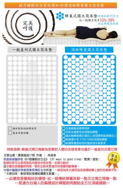 68折破盤生日慶 睡芝寶-正三線-3M防潑水+抗菌-蜂巢式獨立筒床墊厚24cm-雙人5尺-破盤價4999-限10床