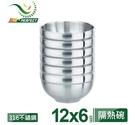 PERFECT 理想極緻316雙層碗6入 12cm (不附蓋) 雙層 隔熱碗