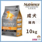 Nutrience紐崔斯『 INFUSION天然成犬 (雞肉)』10kg【搭嘴購】