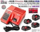 【久大電池】 米沃奇 Milwaukee 電動工具電池充電器 M14 M18 鋰電池 充電器 專用 14.4V 18V