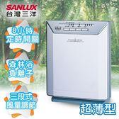 SANLUX台灣三洋 清淨機 負離子超薄型空氣清淨機 ABC-M5