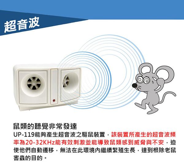 金德恩 台灣製造 室內外天花板專用 智慧掃頻電池式超音波驅鼠驅蟲器/智慧省電模式