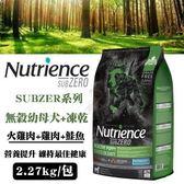 *WANG*Nutrience紐崔斯《SUBZERO無穀幼母犬+凍乾-火雞肉+雞肉+鮭魚》2.27公斤