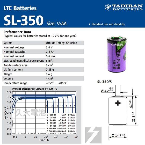 ✚久大電池❚ TADIRAN SL-350 西門子 SIEMENS SL350 S5-100U 【工控電池】TA6