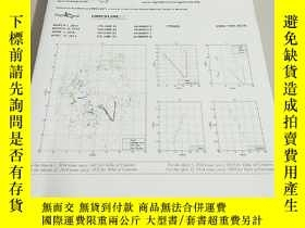 二手書博民逛書店【外文雜誌】IEEE罕見TRANSACTIONS ON SIGNAL PROCESSING 2014 5-8 .V