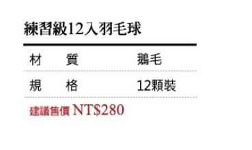 【本週特優惠價】宏海體育 羽毛球 KAWASAKI 羽球 KBG12407 (練習級12入羽毛球)