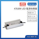 明緯 478.8W LED電源供應器(HLG-480H-36)