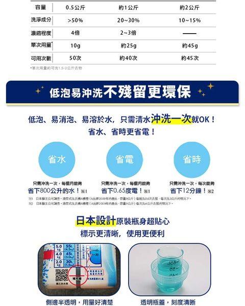 【特價48折】日本獅王LION 奈米樂超濃縮洗衣精 1+7組合 (贈日本製質感方巾)