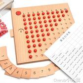 早教玩具 兒童數學啟蒙教育加減乘除法板專業教具學習蒙特蒙台梭利早教玩具【小天使】
