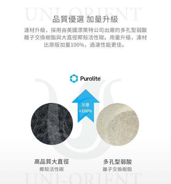 台北汪汪Petkit【佩奇】智能寵物循環活水機 W2 專用濾心/五入裝