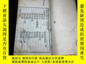 二手書博民逛書店清早期罕見木刻本 古唐詩合解 卷1-4全一冊148009