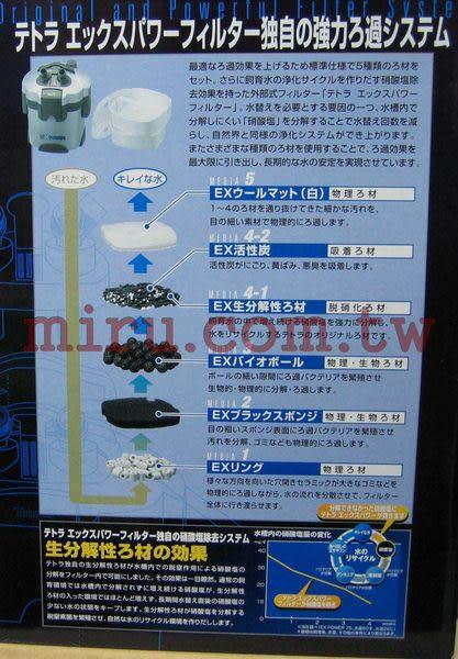 【西高地水族坊】德國Tetra EX120 EX POWER 120方桶(圓)過濾器