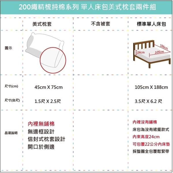 標準單人床包枕套兩件組 【不含被套】【 DR820 阿波羅 藍 】 素色無印系列 100% 精梳純棉 OLIVIA