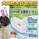 【zoo寵物商城】日本GEX》犬用淨水飲...