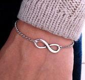 找到自己愛無限戀愛手環對鍊情侶相識 愛河手環單品 飾品