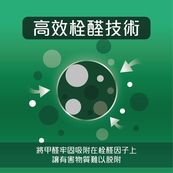 【coni shop】小米空氣淨化器濾芯 除甲醛增強版 副廠 現貨 適用1代/2代/2S/Pro/Max/3代
