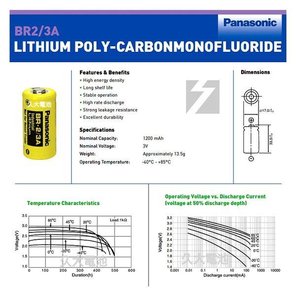 ✚久大電池❚ 施耐德 Schneider 990XCP98000 3V 1.2Ah 一次性鋰電 【PLC工控電池】SC4