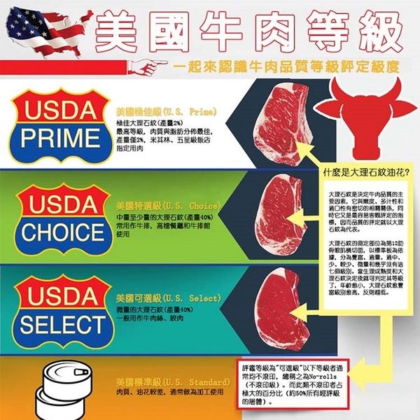 冷凍任選-美福 美國安格斯CHOICE骰子牛250g/包【766雜貨小舖】