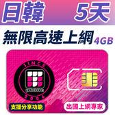 【TPHONE上網專家】日本/韓國共用 5天無限上網 前面4GB 走4G高速