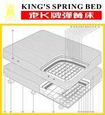 老K牌彈簧床-緹花A級下墊 (一體成型)-6*6.2