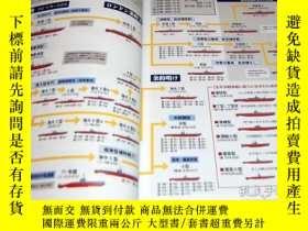 二手書博民逛書店Submarine罕見of Japanese Navy photo book from japan rare ww