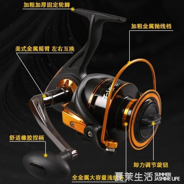魚線輪8000大遠投漁輪9000型金屬頭不銹鋼釣魚輪瞄魚紡車輪10000『夏茉生活』