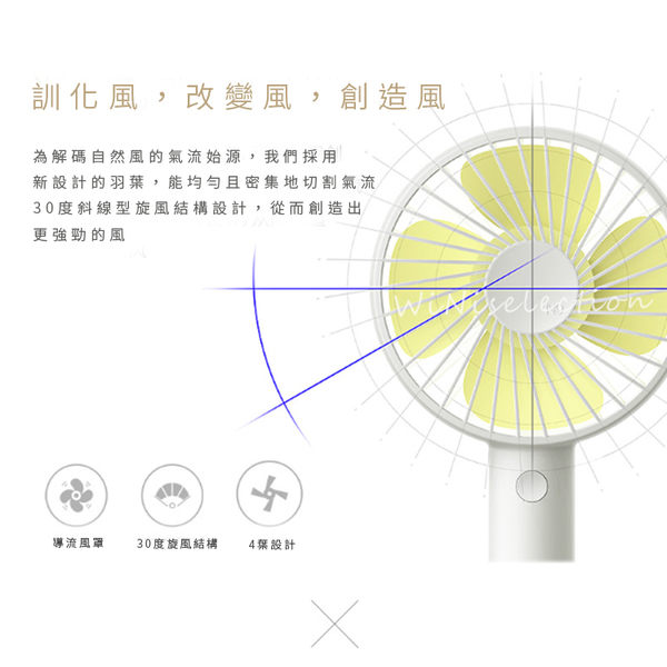 SOLOVE N9 素樂美型USB電風扇 充電式 便攜 可拆底座 三段風量 贈掛脖繩 韓國熱銷 美風神器[ WiNi ]