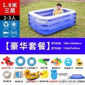 游泳池 特厚兒童充氣遊泳池家用戶外超大號成人戲水池嬰兒寶寶小孩洗澡池 igo 城市玩家