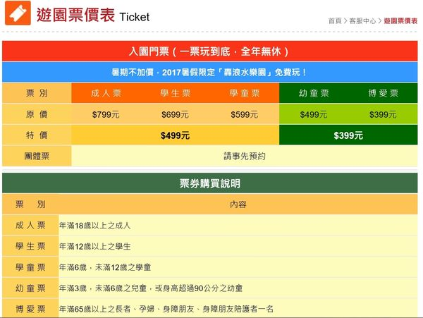 【桃園龍潭】小人國主題樂園 - 門票 (全年均可用)