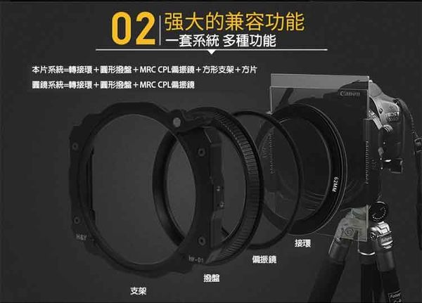 附86mm CPL + 轉接環 H&Y New Holder Kit 100mm 方形插片式 濾鏡 支架卡座套組 公司貨
