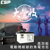HI-POWER、DAIWA、MIYA(適用)REC15-12電動捲線器專用電池(含配件、專屬背肩包)12V15Ah
