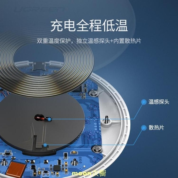 綠聯無線充電器板適用於蘋果11華為P40pro小米10三星mate30手機專 快速出貨