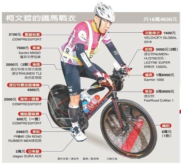 【線上體育】COMPRESPPORT  CS-Pro Swiss小腿套 紅 T3