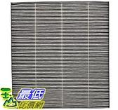 [7東京直購] SHARP 夏普 空氣清淨機濾網 FZ-F28SF 集塵脫臭合一 相容:FU-F28/FU-G30